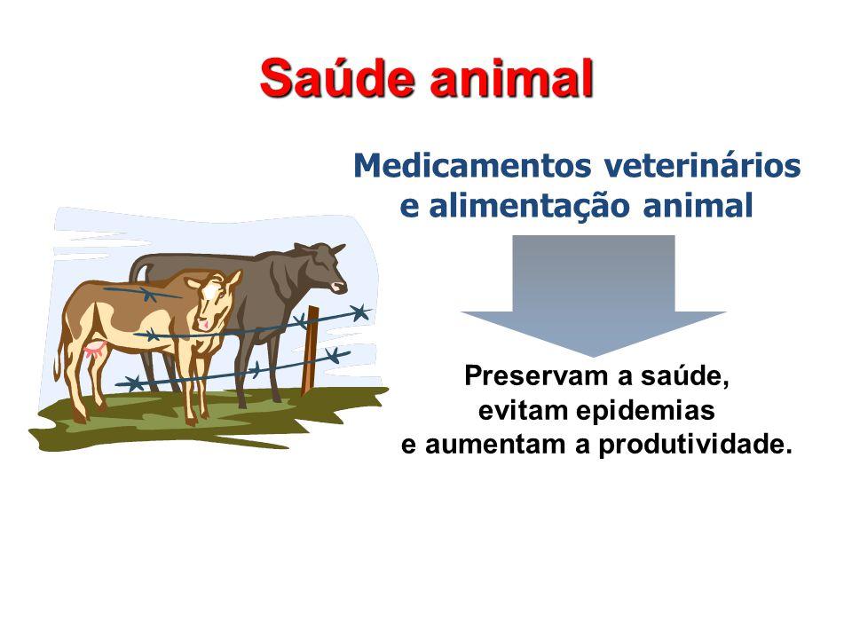Saúde animal Medicamentos veterinários e alimentação animal Preservam a saúde, evitam epidemias e aumentam a produtividade.
