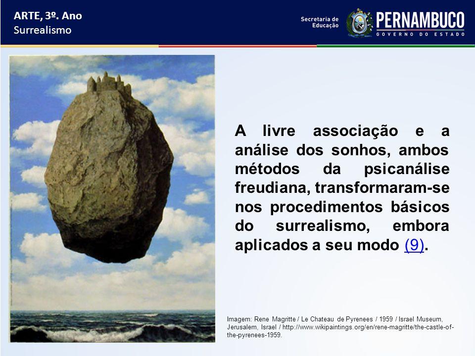 ARTE, 3º. Ano Surrealismo A livre associação e a análise dos sonhos, ambos métodos da psicanálise freudiana, transformaram-se nos procedimentos básico