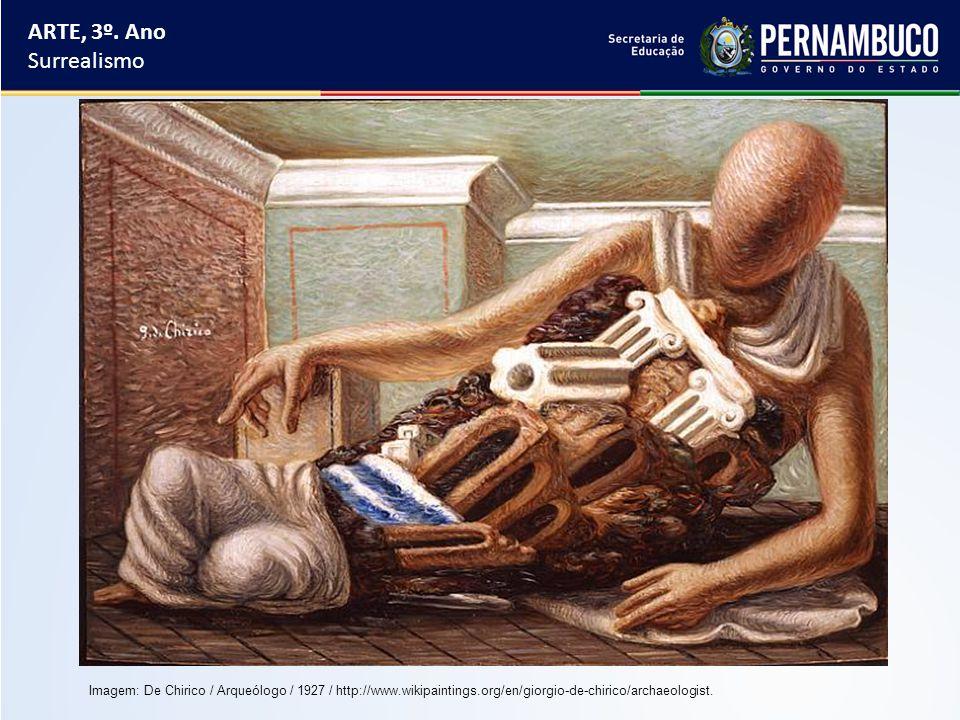 ARTE, 3º. Ano Surrealismo Imagem: De Chirico / Arqueólogo / 1927 / http://www.wikipaintings.org/en/giorgio-de-chirico/archaeologist.