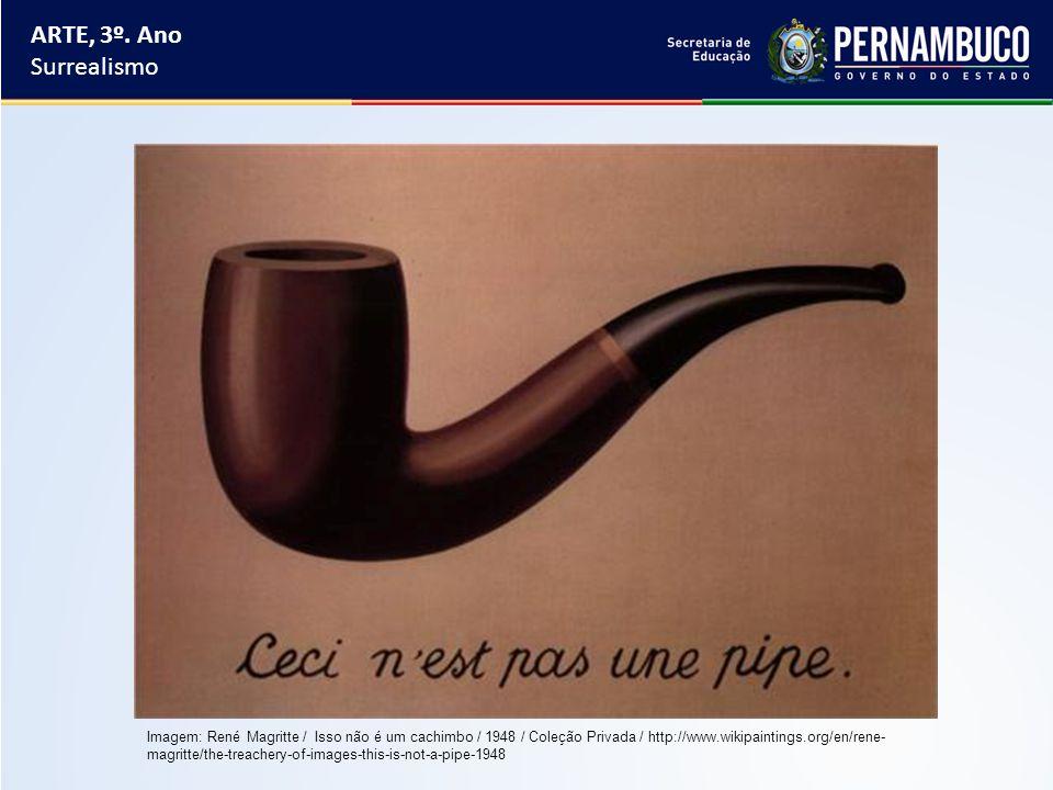 ARTE, 3º. Ano Surrealismo Imagem: René Magritte / Isso não é um cachimbo / 1948 / Coleção Privada / http://www.wikipaintings.org/en/rene- magritte/the