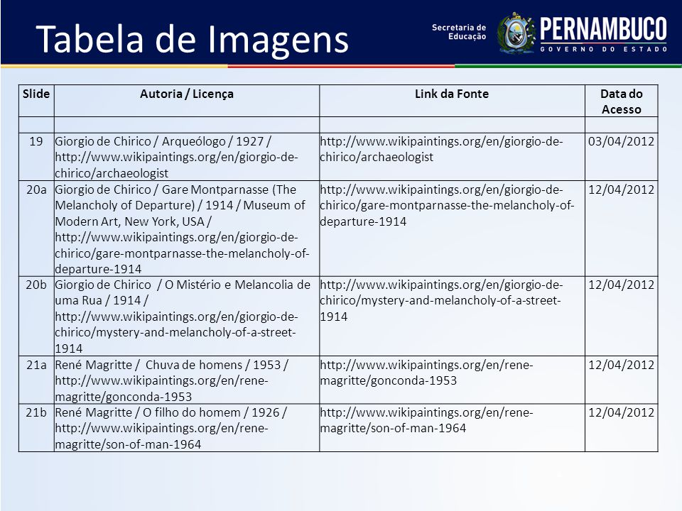 SlideAutoria / LicençaLink da FonteData do Acesso 19Giorgio de Chirico / Arqueólogo / 1927 / http://www.wikipaintings.org/en/giorgio-de- chirico/archa