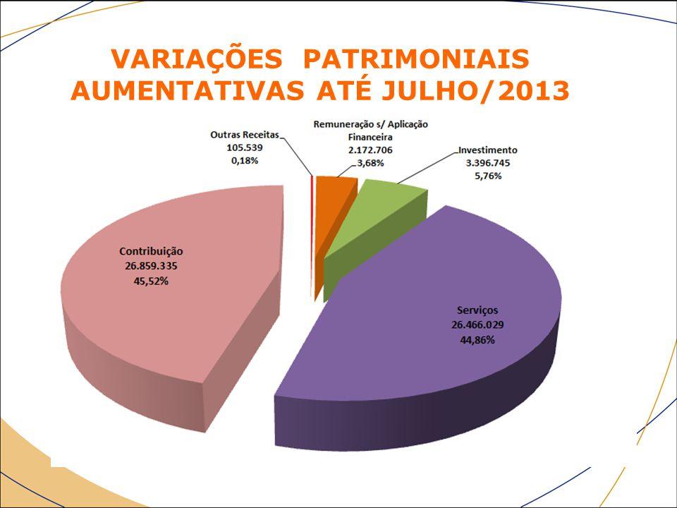 VARIAÇÕES PATRIMONIAIS AUMENTATIVAS ATÉ JULHO/2013