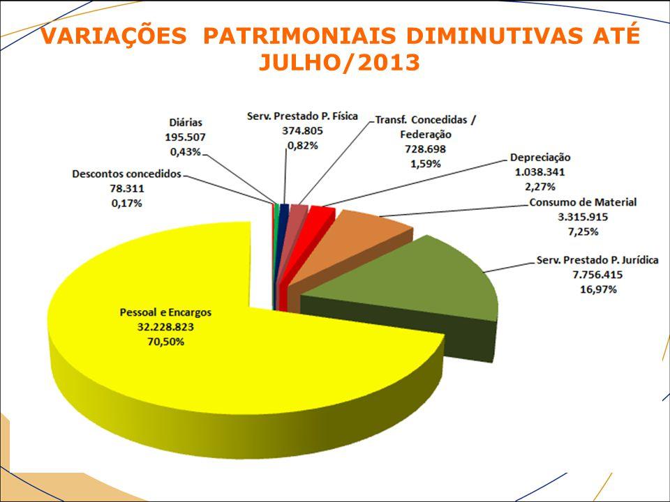 VARIAÇÕES PATRIMONIAIS DIMINUTIVAS ATÉ JULHO/2013