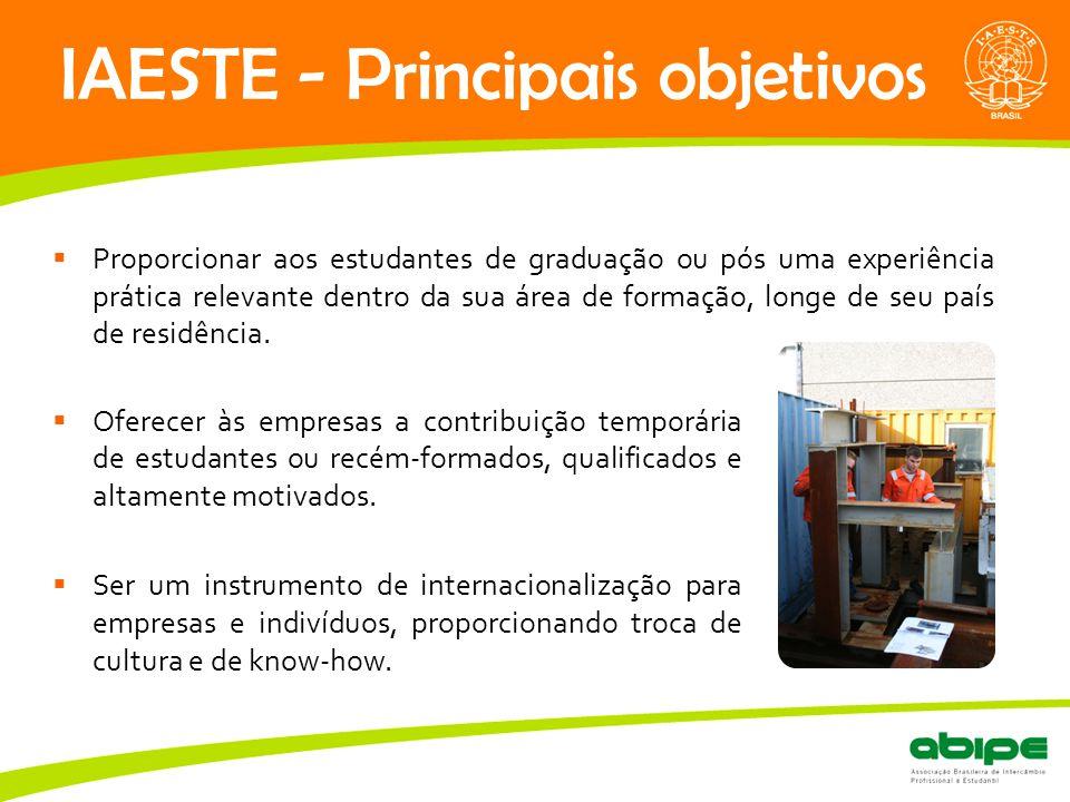 Quem é a ABIPE? IAESTE - Principais objetivos  Proporcionar aos estudantes de graduação ou pós uma experiência prática relevante dentro da sua área d