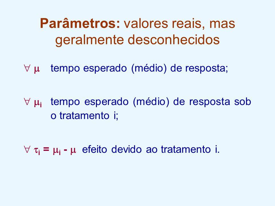 Parâmetros: valores reais, mas geralmente desconhecidos  tempo esperado (médio) de resposta;  i tempo esperado (médio) de resposta sob o tratament