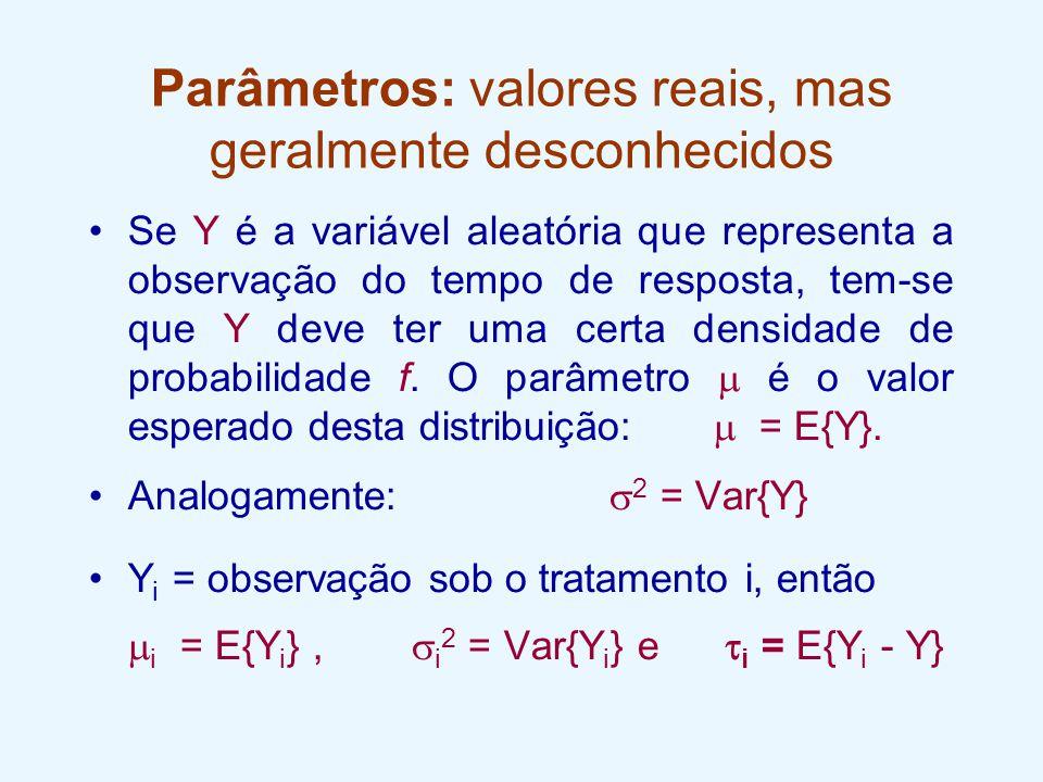 Parâmetros: valores reais, mas geralmente desconhecidos Se Y é a variável aleatória que representa a observação do tempo de resposta, tem-se que Y dev