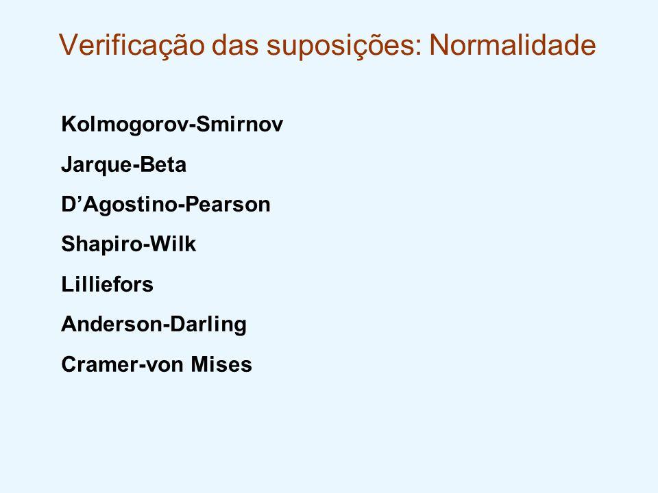 Verificação das suposições: Normalidade Kolmogorov-Smirnov Jarque-Beta D'Agostino-Pearson Shapiro-Wilk Lilliefors Anderson-Darling Cramer-von Mises