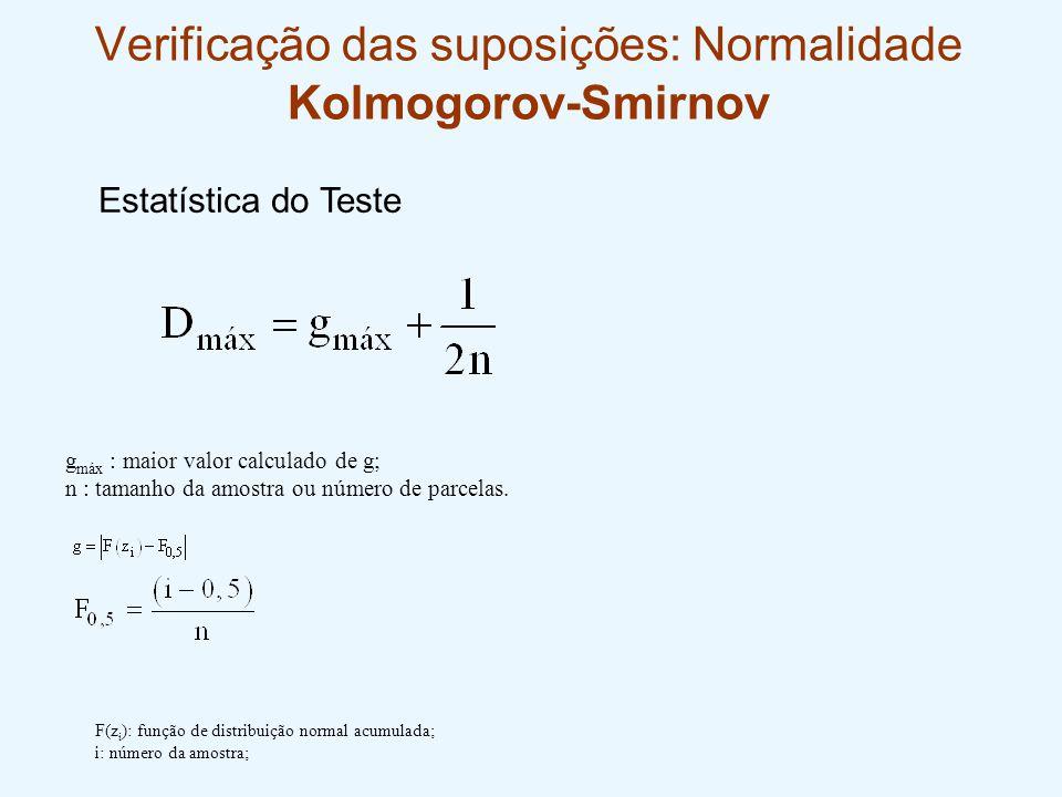 Verificação das suposições: Normalidade Kolmogorov-Smirnov Estatística do Teste g máx : maior valor calculado de g; n : tamanho da amostra ou número d