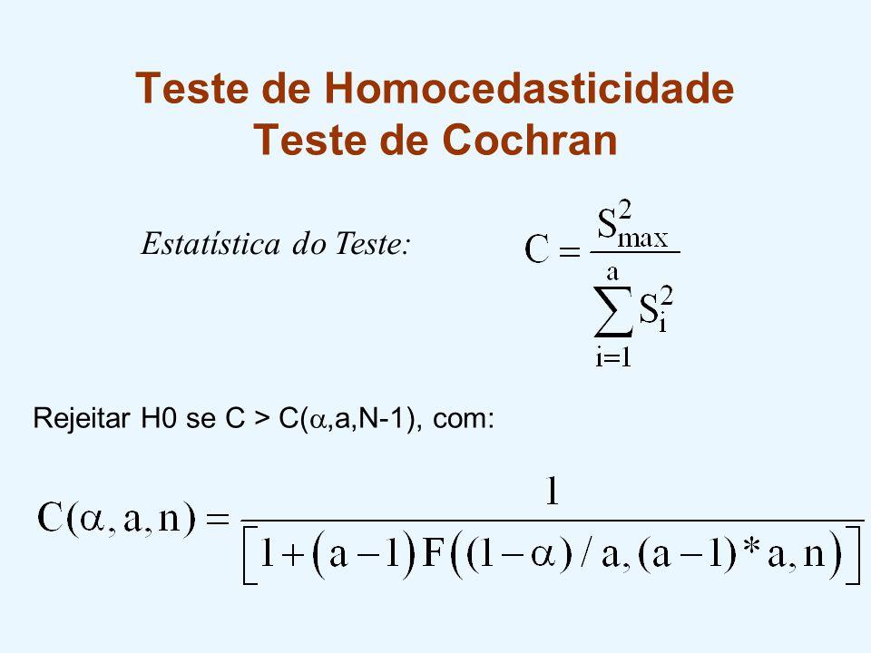 Teste de Homocedasticidade Teste de Cochran Estatística do Teste: Rejeitar H0 se C > C( ,a,N-1), com: