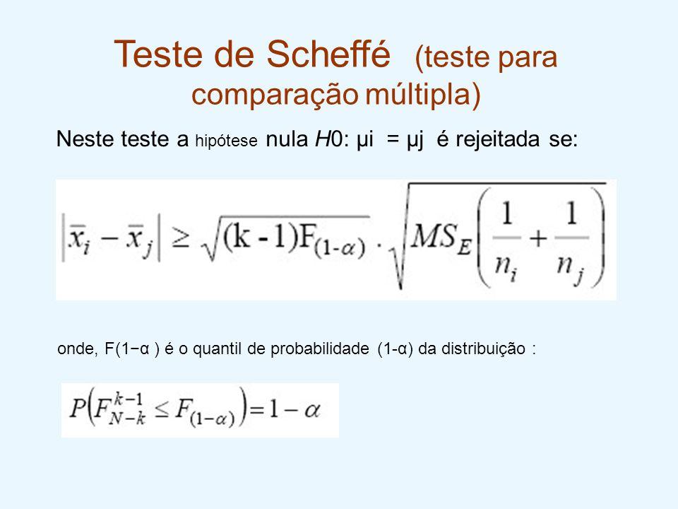 onde, F(1−α ) é o quantil de probabilidade (1-α) da distribuição : Teste de Scheffé (teste para comparação múltipla) Neste teste a hipótese nula H0: μ