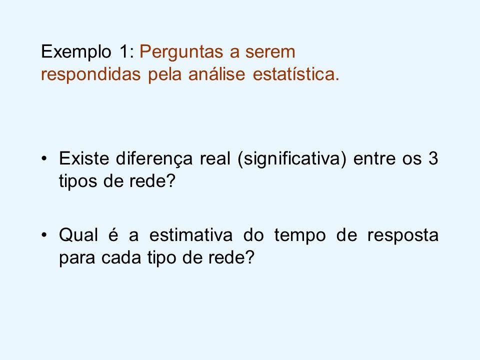 Exemplo 1: Perguntas a serem respondidas pela análise estatística. Existe diferença real (significativa) entre os 3 tipos de rede? Qual é a estimativa