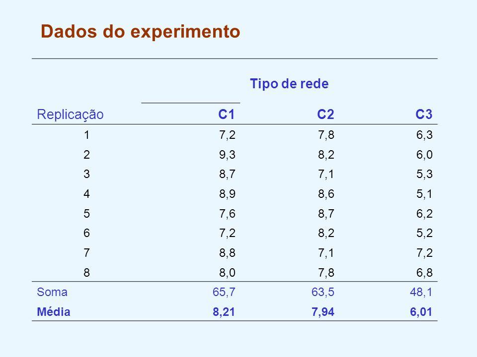 Normalidade Shapiro-Wilk Tabela 2.3.Coeficientes  N-i+1 para o teste de normalidade W de Shapiro-Wick.