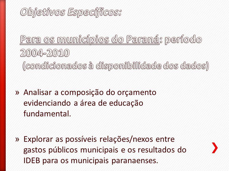 » Discriminar o orçamento da RMM » Verificar as relações existentes entre as despesas e o IDEB » Analisar a evolução das variáveis de educação fundamental na RMM
