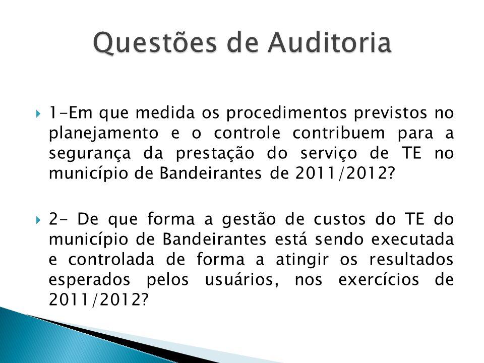  1-Em que medida os procedimentos previstos no planejamento e o controle contribuem para a segurança da prestação do serviço de TE no município de Ba