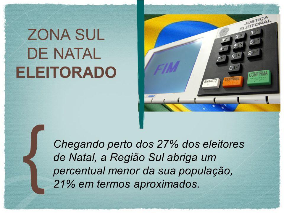 ZONA SUL DE NATAL ELEITORADO Chegando perto dos 27% dos eleitores de Natal, a Região Sul abriga um percentual menor da sua população, 21% em termos ap