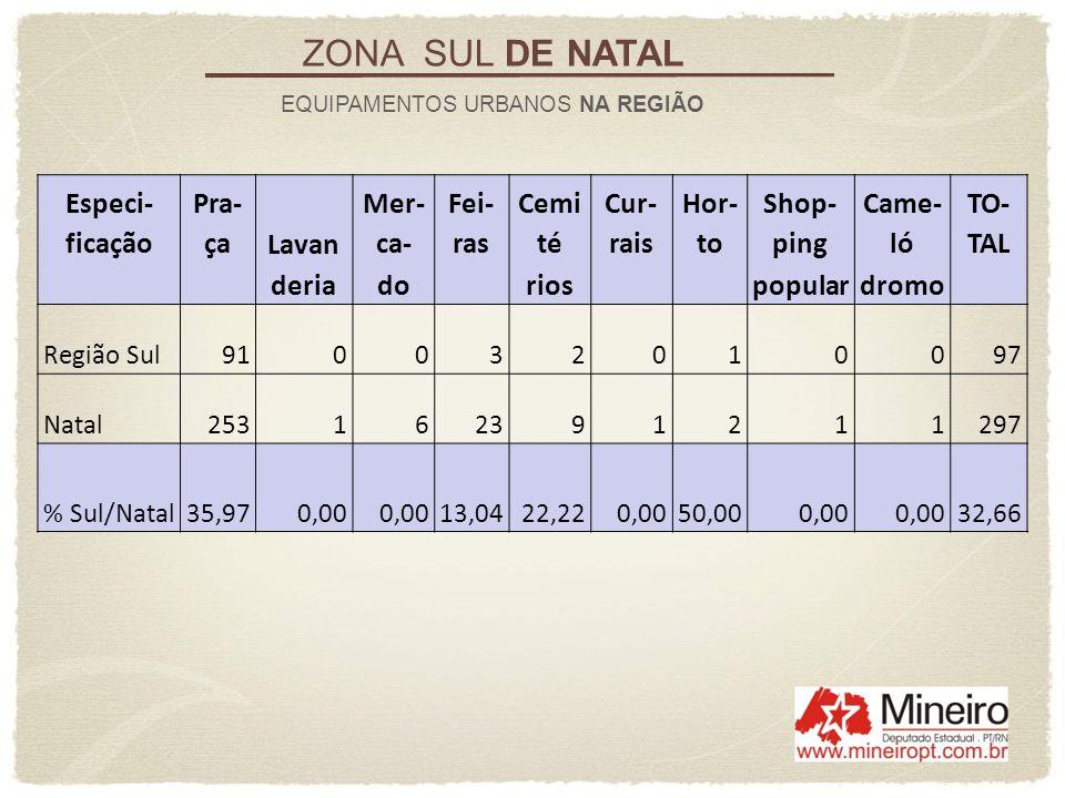 ZONA SUL DE NATAL EQUIPAMENTOS URBANOS NA REGIÃO Especi- ficação Pra- çaLavan Mer- ca- Fei- ras Cemi té Cur- rais Hor- to Shop- ping Came- ló TO- TAL