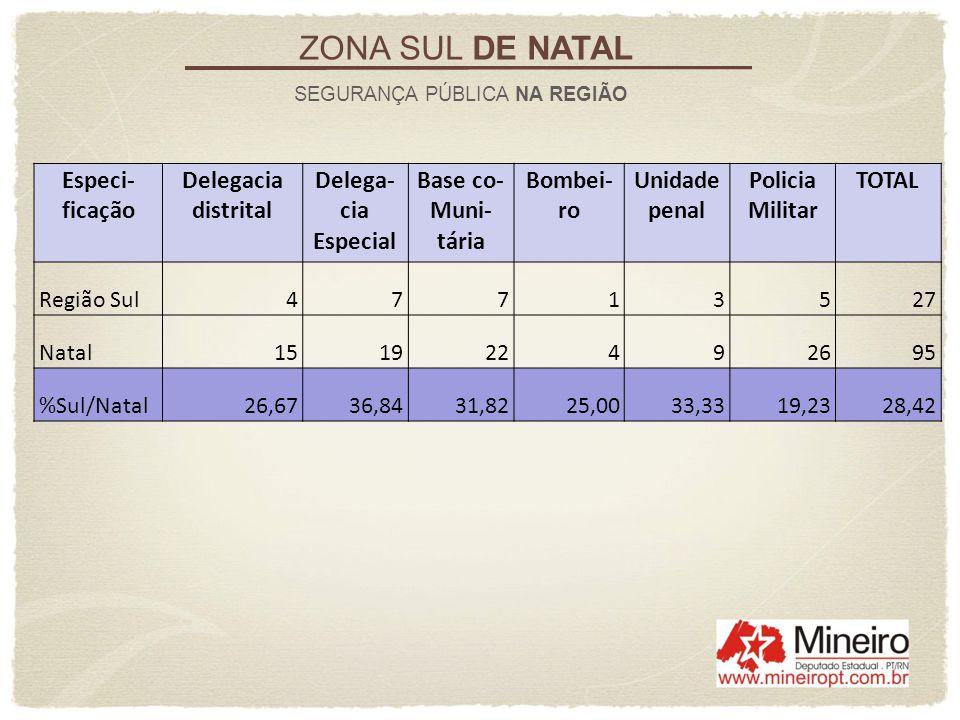 ZONA SUL DE NATAL SEGURANÇA PÚBLICA NA REGIÃO Especi- ficação Delegacia distrital Delega- cia Especial Base co- Muni- tária Bombei- ro Unidade penal P