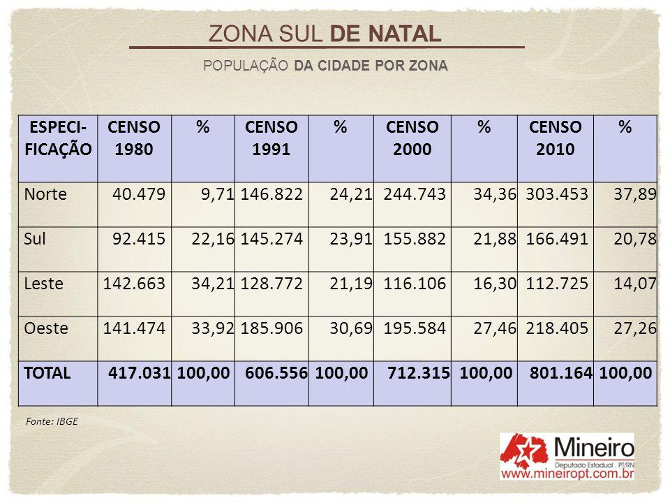 ZONA SUL DE NATAL SAÚDE No site da Secretaria Municipal de Saúde estão relacionadas 12 unidades, no Distrito Sanitário Sul.