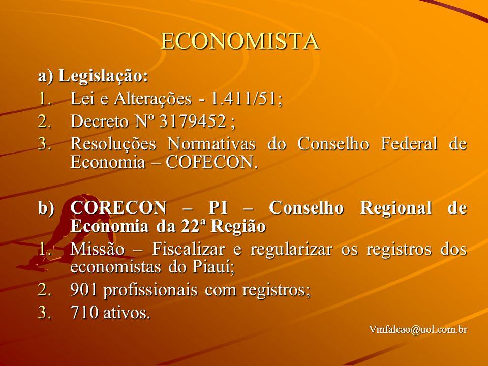 ECONOMISTA a) Legislação: 1.Lei e Alterações - 1.411/51; 2.Decreto Nº 3179452 ; 3.Resoluções Normativas do Conselho Federal de Economia – COFECON.
