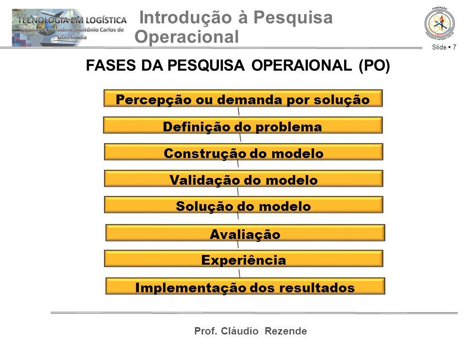 Slide  7 Prof. Cláudio Rezende Introdução à Pesquisa Operacional FASES DA PESQUISA OPERAIONAL (PO) Percepção ou demanda por solução Definição do prob