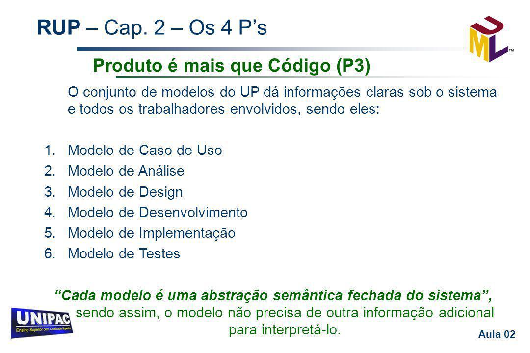 RUP – Cap. 2 – Os 4 P's Aula 02 O conjunto de modelos do UP dá informações claras sob o sistema e todos os trabalhadores envolvidos, sendo eles: 1.Mod