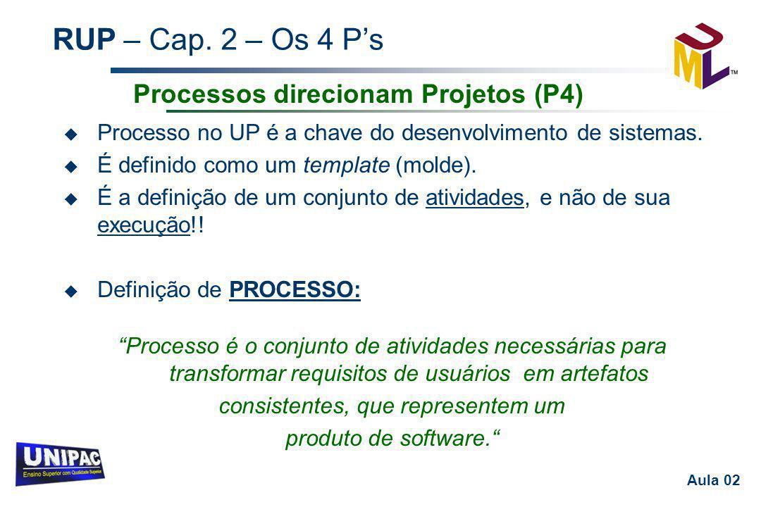 RUP – Cap. 2 – Os 4 P's Aula 02 u Processo no UP é a chave do desenvolvimento de sistemas. u É definido como um template (molde). u É a definição de u