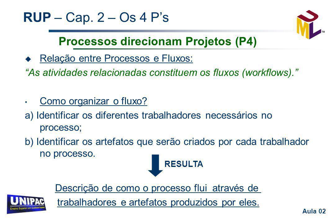 """RUP – Cap. 2 – Os 4 P's Aula 02 u Relação entre Processos e Fluxos: """"As atividades relacionadas constituem os fluxos (workflows)."""" Como organizar o fl"""