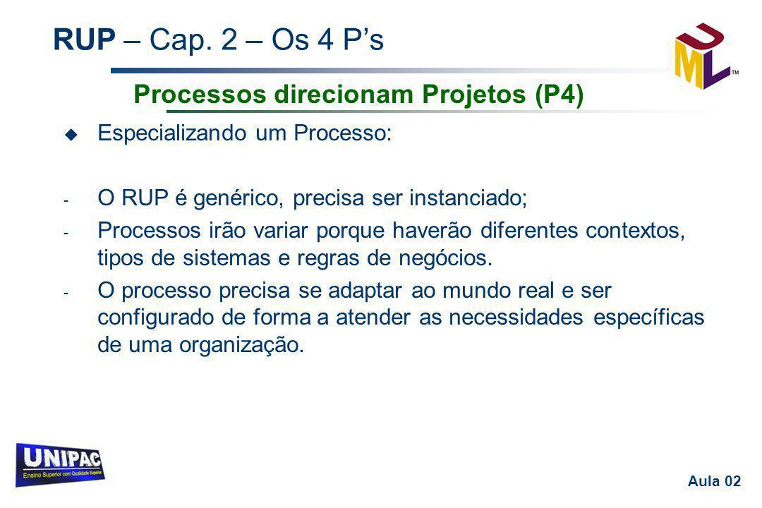 RUP – Cap. 2 – Os 4 P's Aula 02 u Especializando um Processo: - O RUP é genérico, precisa ser instanciado; - Processos irão variar porque haverão dife