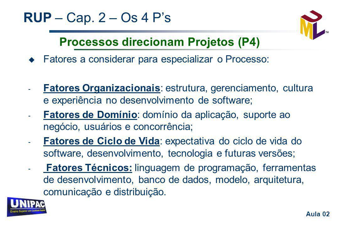 RUP – Cap. 2 – Os 4 P's Aula 02 u Fatores a considerar para especializar o Processo: - Fatores Organizacionais: estrutura, gerenciamento, cultura e ex
