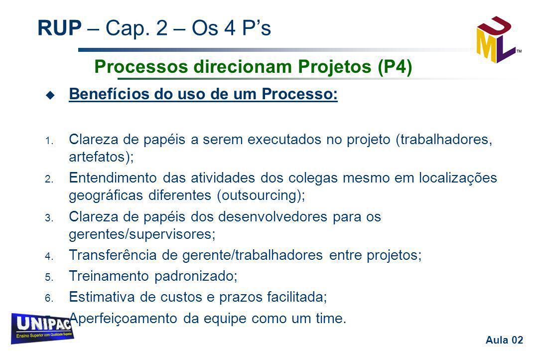 RUP – Cap. 2 – Os 4 P's Aula 02 u Benefícios do uso de um Processo: 1. Clareza de papéis a serem executados no projeto (trabalhadores, artefatos); 2.