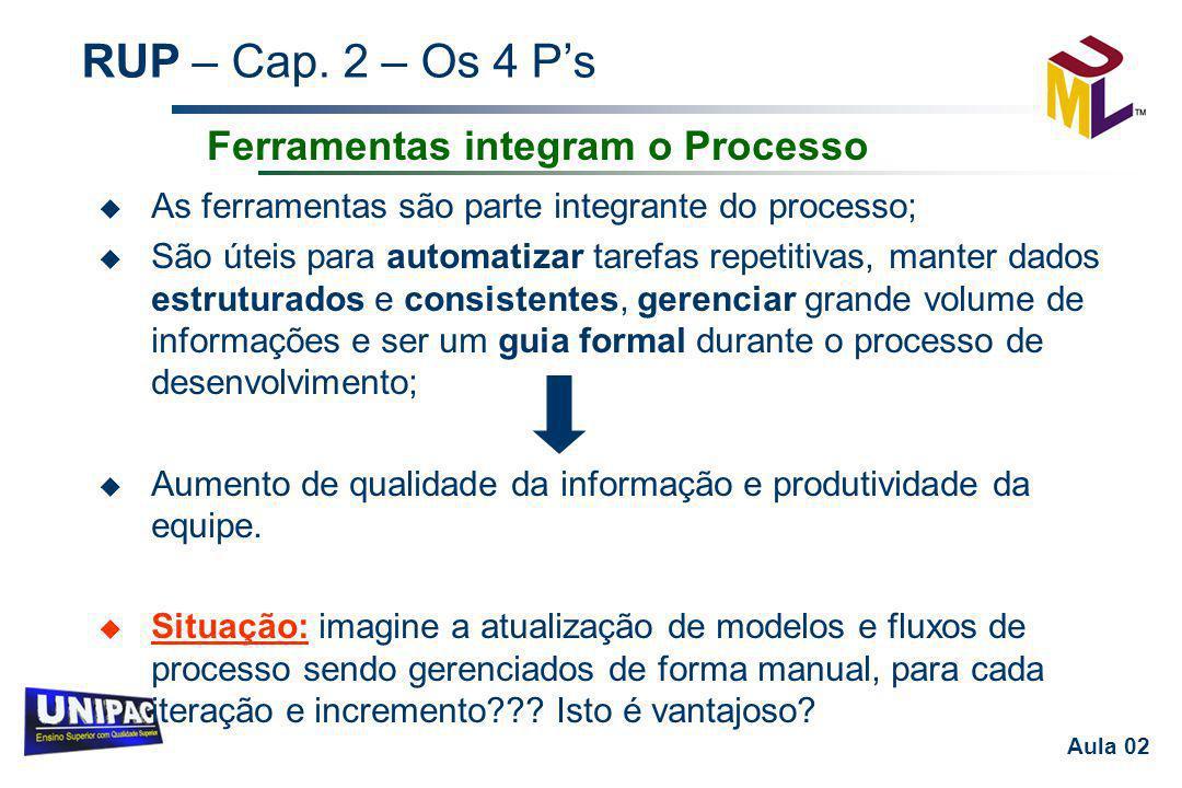 RUP – Cap. 2 – Os 4 P's Aula 02 u As ferramentas são parte integrante do processo; u São úteis para automatizar tarefas repetitivas, manter dados estr