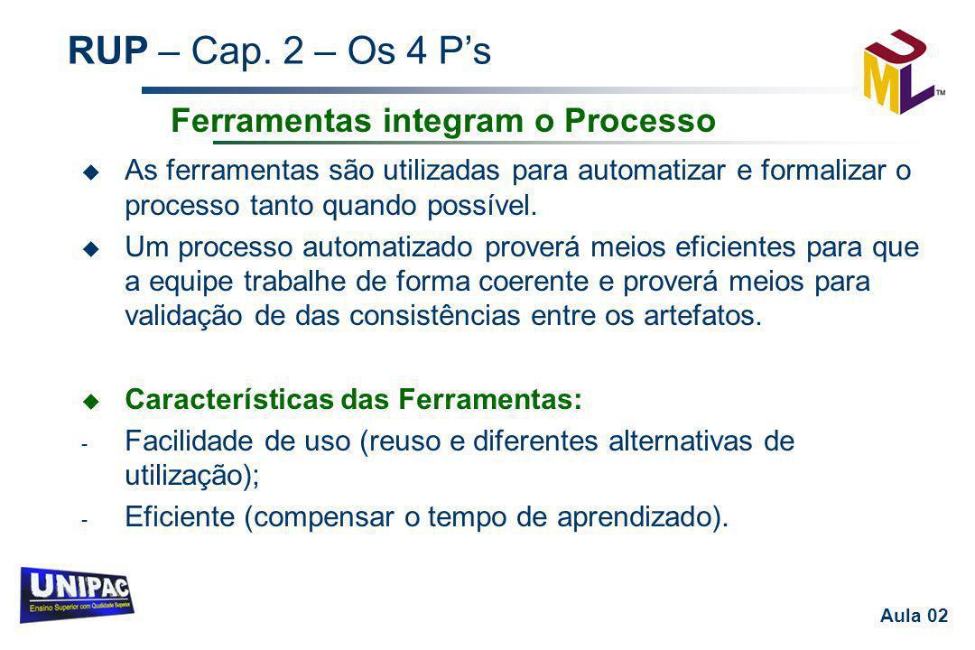 RUP – Cap. 2 – Os 4 P's Aula 02 u As ferramentas são utilizadas para automatizar e formalizar o processo tanto quando possível. u Um processo automati