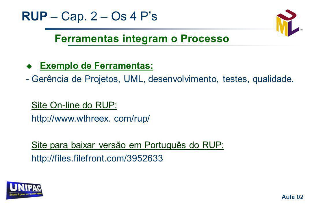 RUP – Cap. 2 – Os 4 P's Aula 02 u Exemplo de Ferramentas: - Gerência de Projetos, UML, desenvolvimento, testes, qualidade. Ferramentas integram o Proc