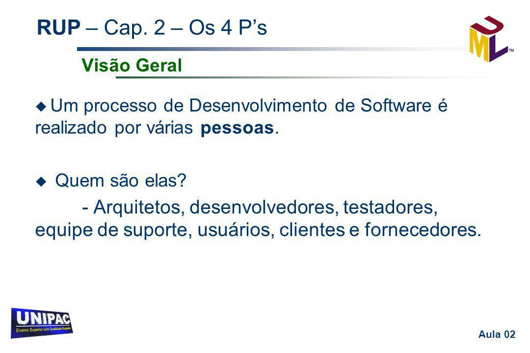 RUP – Cap. 2 – Os 4 P's Aula 02 Visão Geral u Um processo de Desenvolvimento de Software é realizado por várias pessoas. u Quem são elas? - Arquitetos