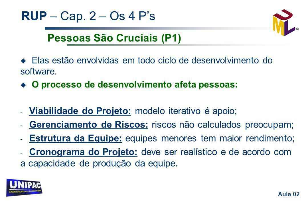 RUP – Cap. 2 – Os 4 P's Aula 02 Pessoas São Cruciais (P1) u Elas estão envolvidas em todo ciclo de desenvolvimento do software. u O processo de desenv