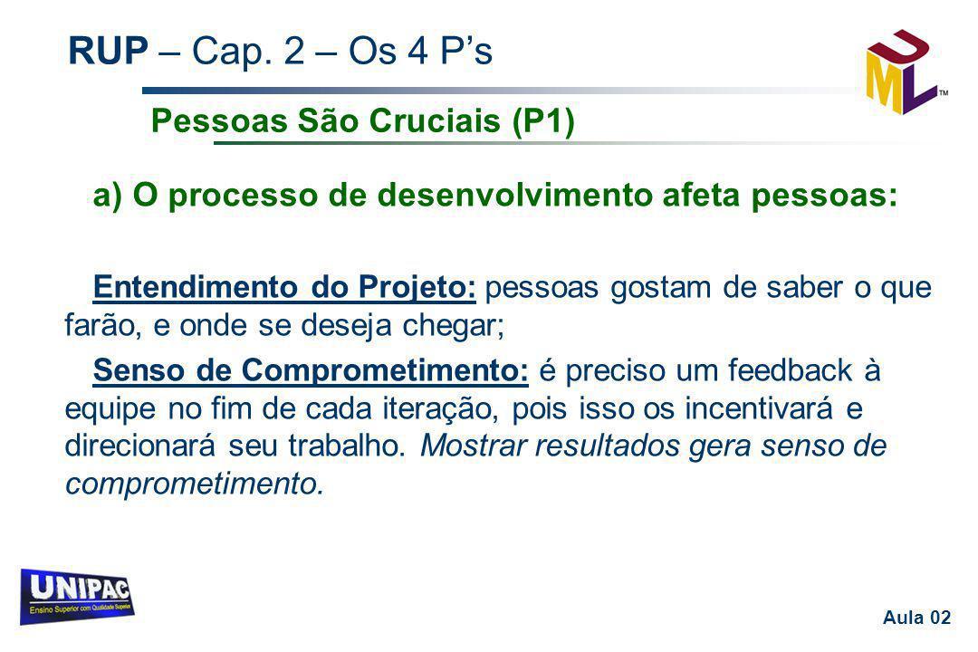 RUP – Cap. 2 – Os 4 P's Aula 02 Pessoas São Cruciais (P1) a) O processo de desenvolvimento afeta pessoas: Entendimento do Projeto: pessoas gostam de s