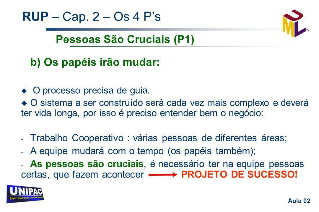 RUP – Cap. 2 – Os 4 P's Aula 02 b) Os papéis irão mudar: u O processo precisa de guia. u O sistema a ser construído será cada vez mais complexo e deve