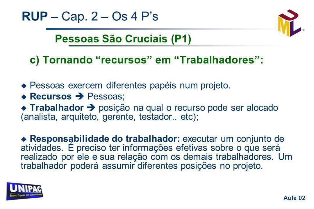 """RUP – Cap. 2 – Os 4 P's Aula 02 c) Tornando """"recursos"""" em """"Trabalhadores"""": u Pessoas exercem diferentes papéis num projeto. u Recursos  Pessoas; u Tr"""