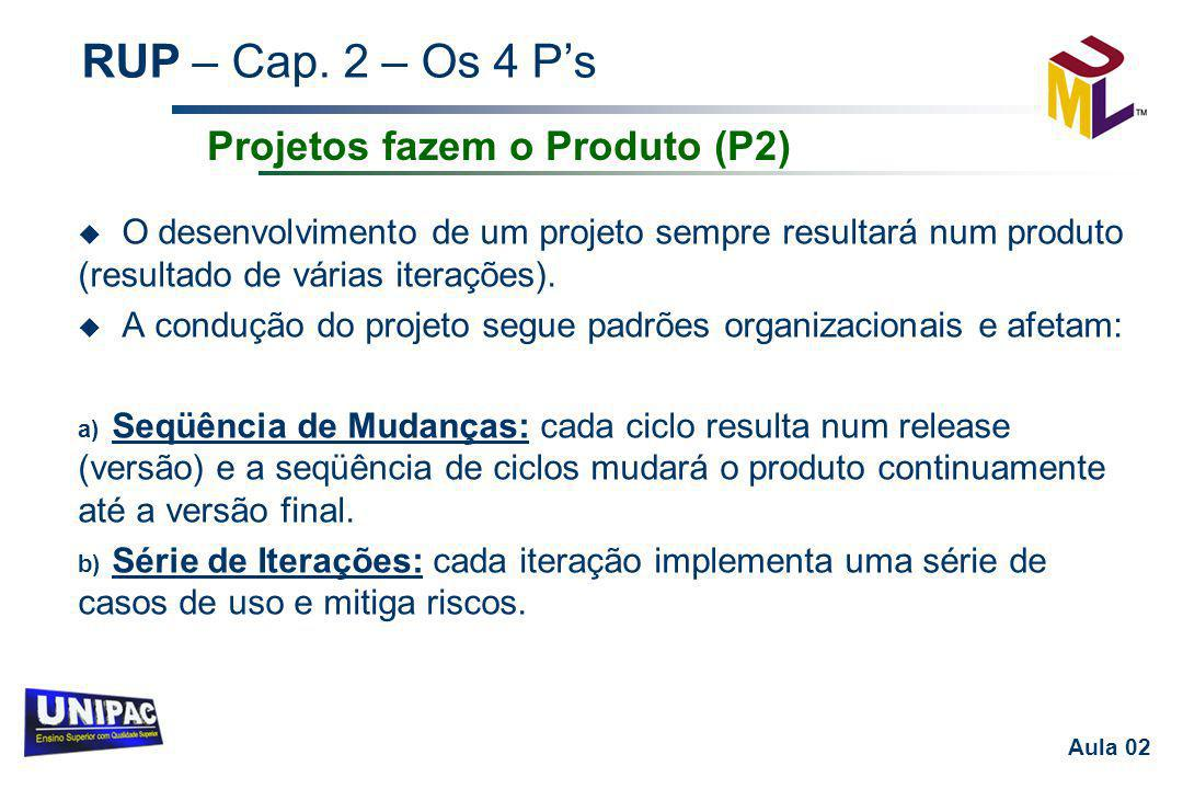 RUP – Cap. 2 – Os 4 P's Aula 02 u O desenvolvimento de um projeto sempre resultará num produto (resultado de várias iterações). u A condução do projet