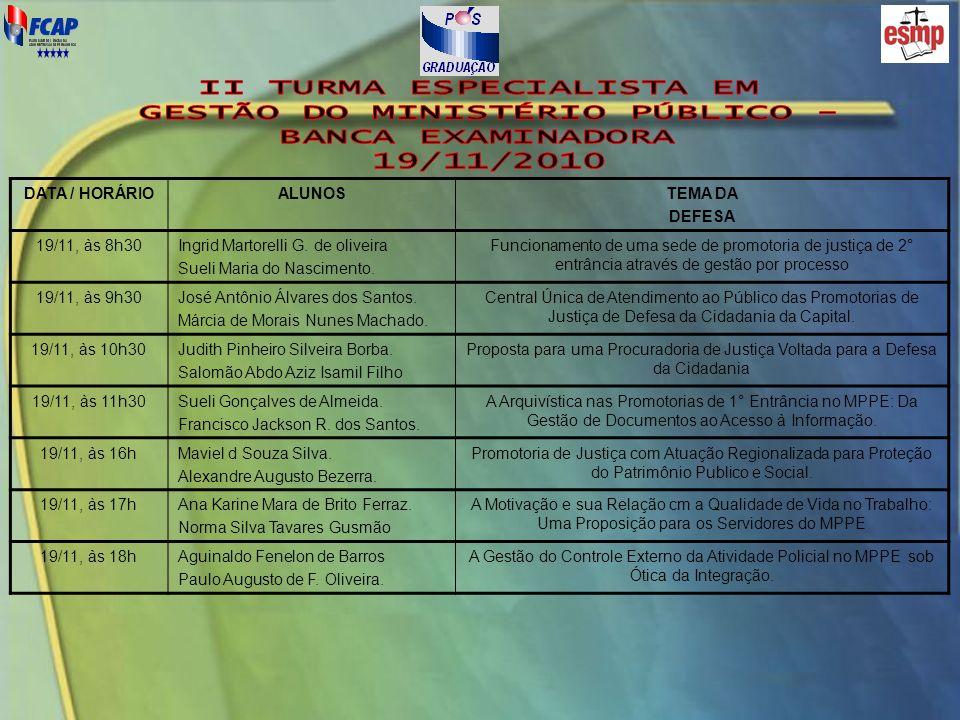 DATA / HORÁRIOALUNOSTEMA DA DEFESA 19/11, às 8h30Ingrid Martorelli G. de oliveira Sueli Maria do Nascimento. Funcionamento de uma sede de promotoria d