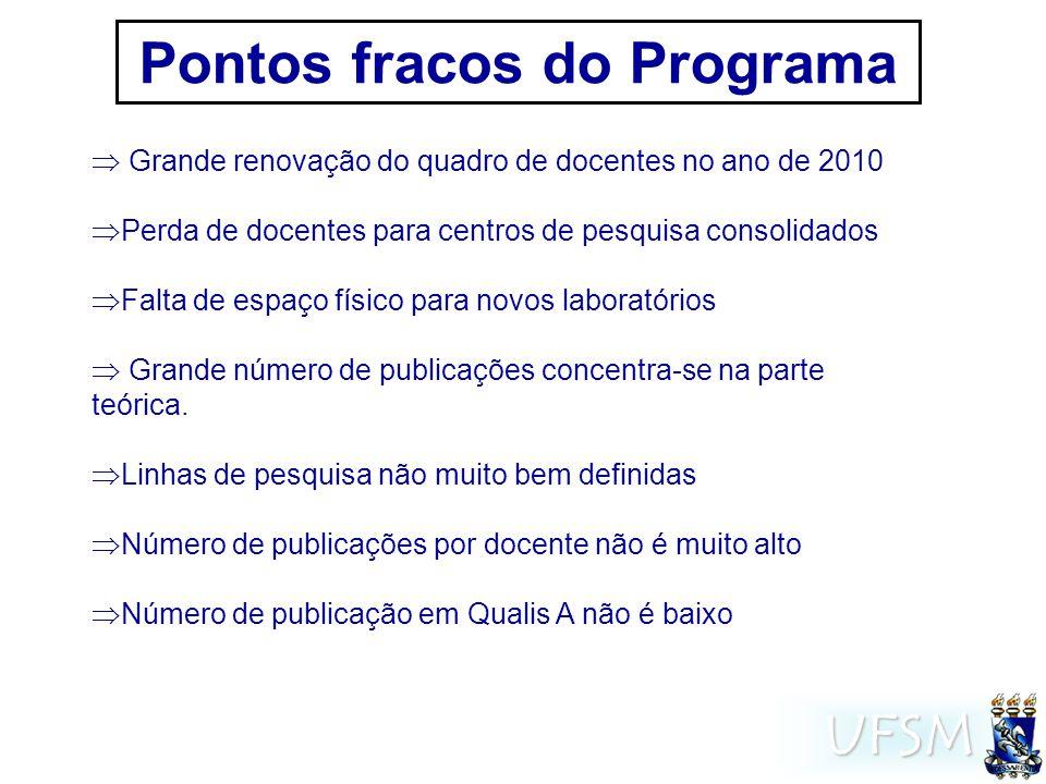 UFSM O PG-Física da UFSM é antigo.Até o momento já formou mais de 100 mestres e 40 doutores.