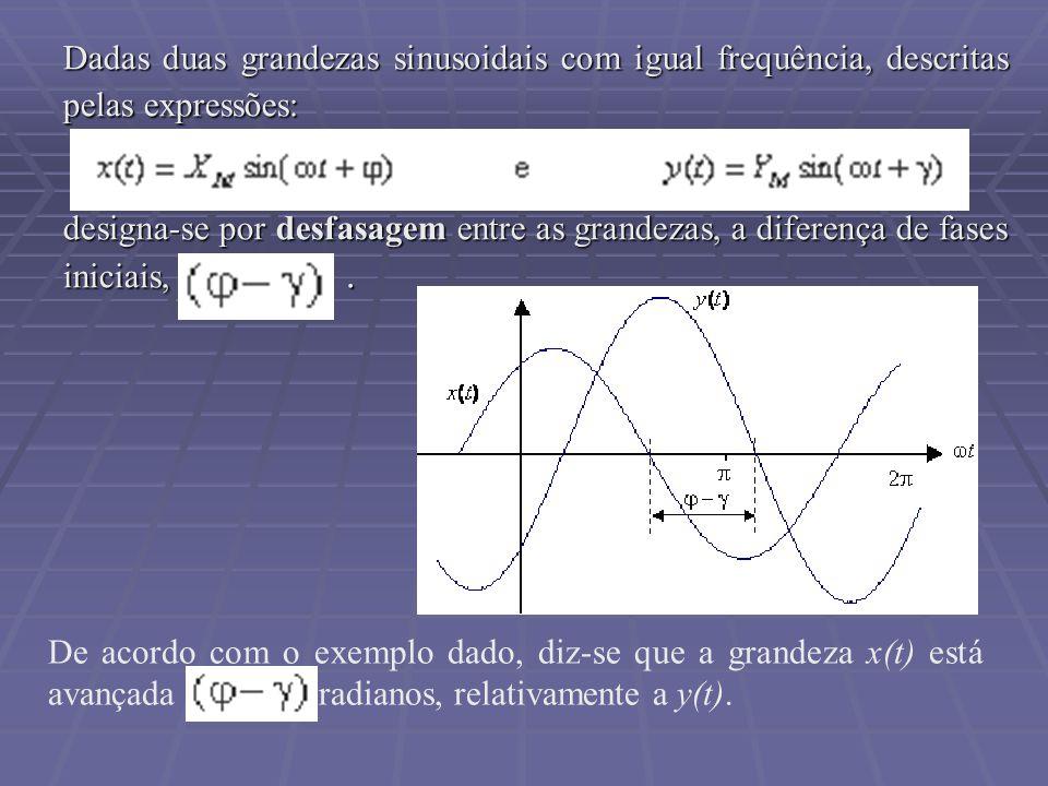 Dadas duas grandezas sinusoidais com igual frequência, descritas pelas expressões: designa-se por desfasagem entre as grandezas, a diferença de fases