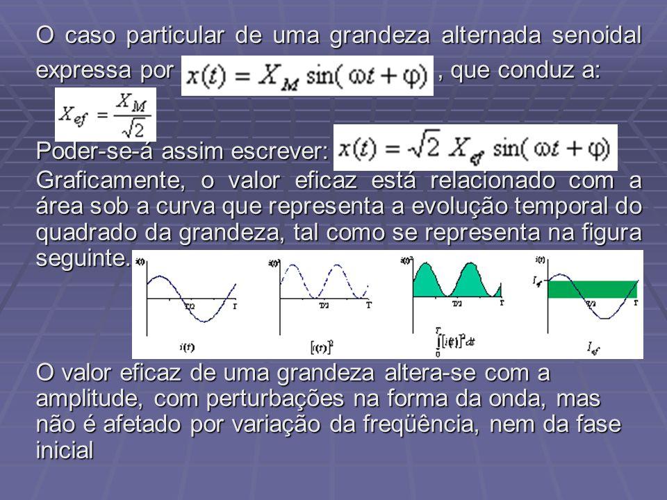 O caso particular de uma grandeza alternada senoidal expressa por, que conduz a: Poder-se-á assim escrever: Graficamente, o valor eficaz está relacion