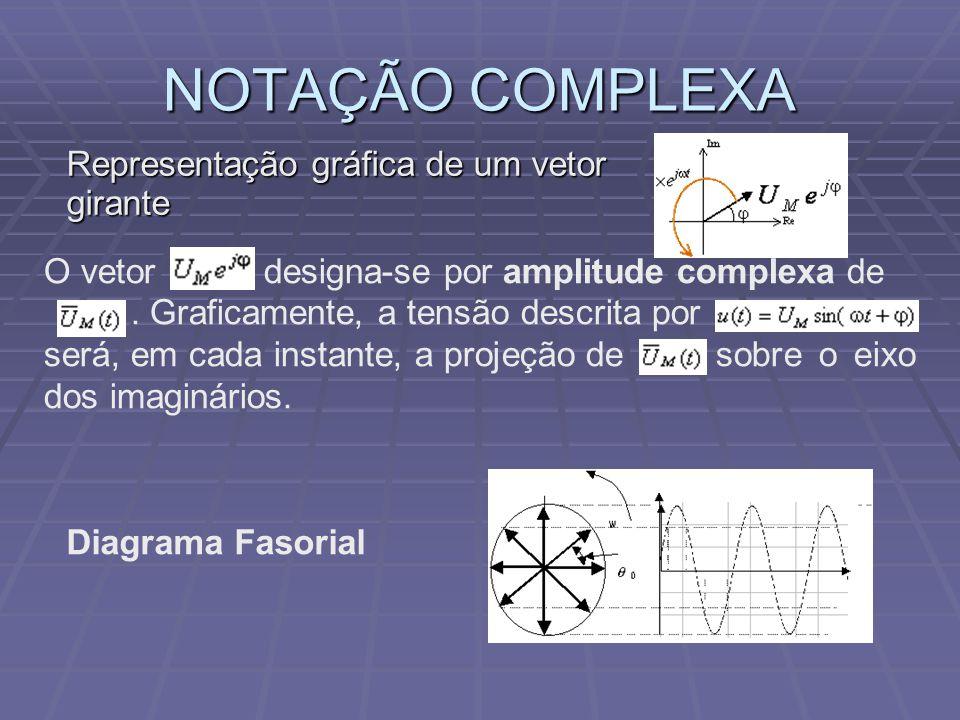 NOTAÇÃO COMPLEXA Representação gráfica de um vetor girante O vetor designa-se por amplitude complexa de. Graficamente, a tensão descrita por será, em