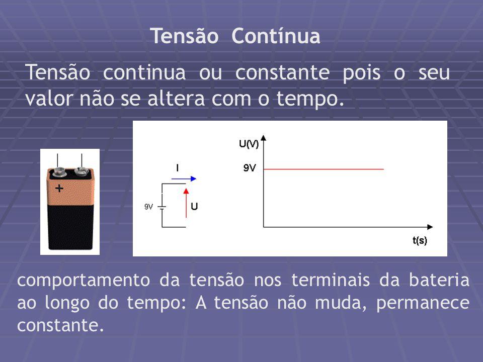 Tensão Contínua Tensão continua ou constante pois o seu valor não se altera com o tempo. comportamento da tensão nos terminais da bateria ao longo do