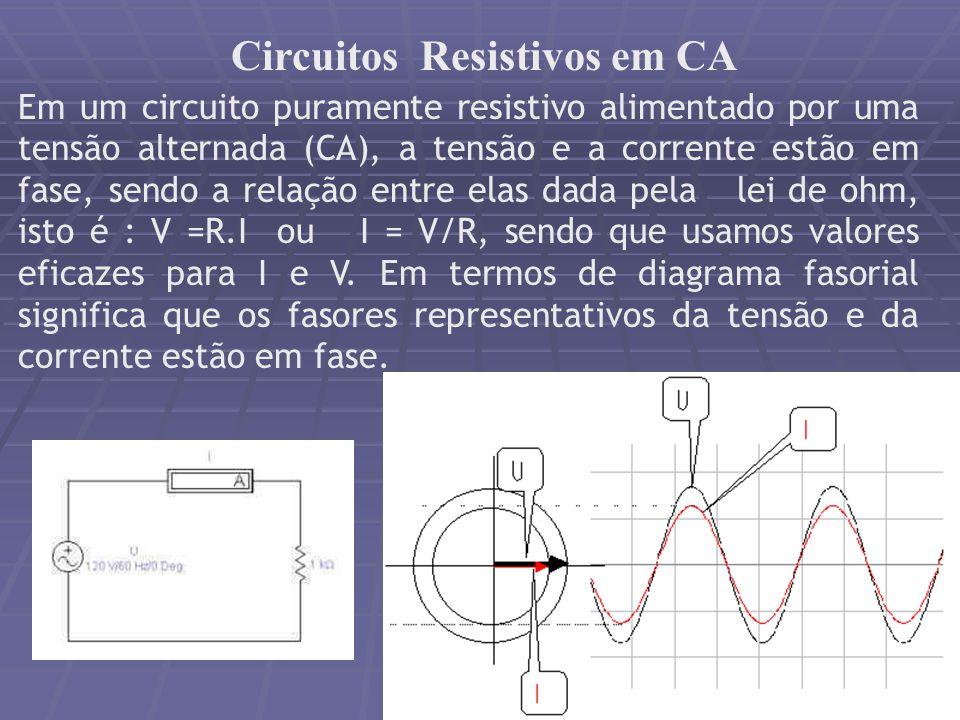 Circuitos Resistivos em CA Em um circuito puramente resistivo alimentado por uma tensão alternada (CA), a tensão e a corrente estão em fase, sendo a r