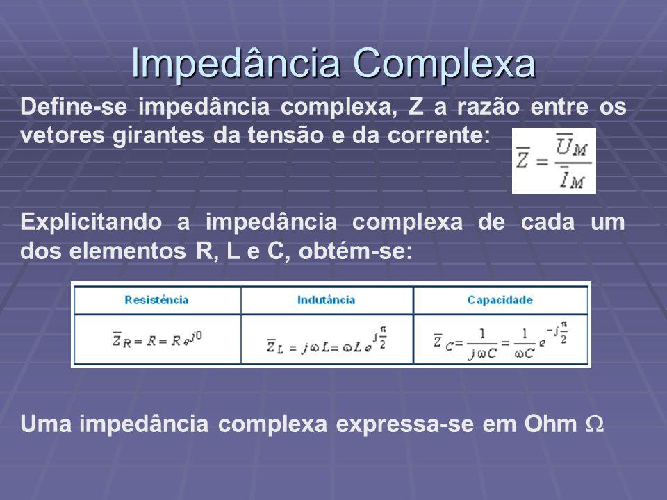 Define-se impedância complexa, Z a razão entre os vetores girantes da tensão e da corrente: Explicitando a impedância complexa de cada um dos elemento