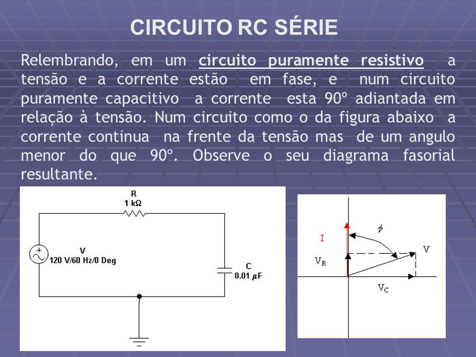 CIRCUITO RC SÉRIE Relembrando, em um circuito puramente resistivo a tensão e a corrente estão em fase, e num circuito puramente capacitivo a corrente