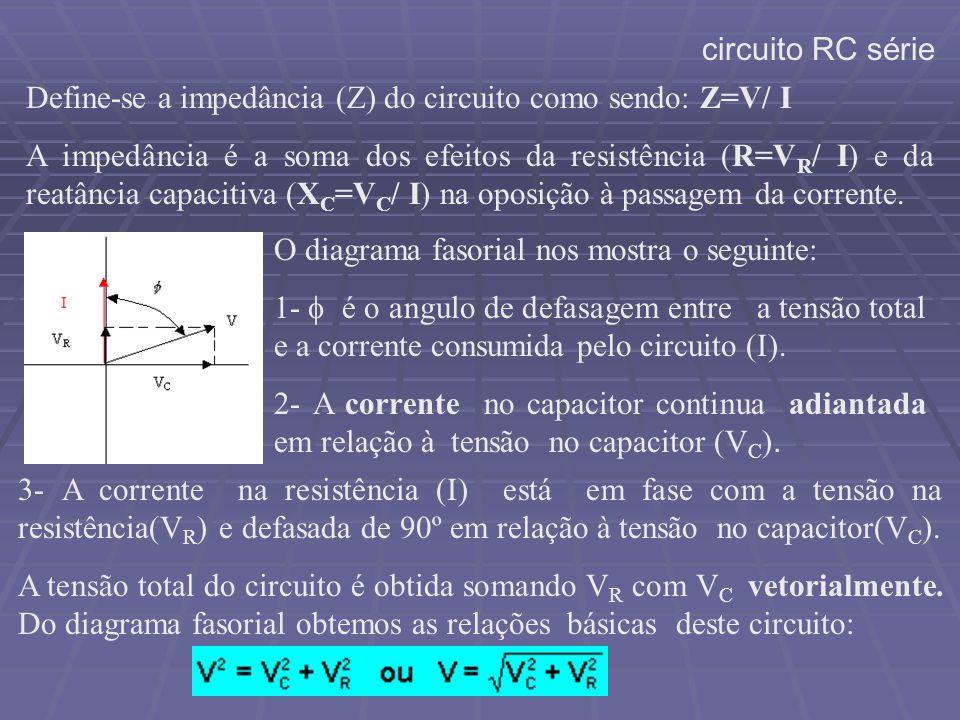 circuito RC série Define-se a impedância (Z) do circuito como sendo: Z=V/ I A impedância é a soma dos efeitos da resistência (R=V R / I) e da reatânci