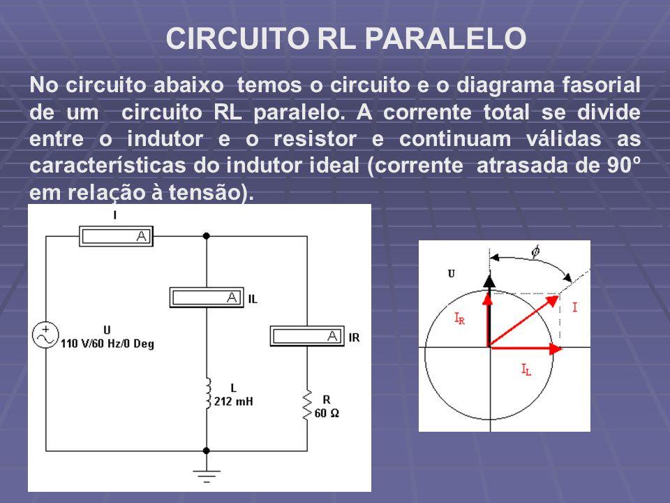 CIRCUITO RL PARALELO No circuito abaixo temos o circuito e o diagrama fasorial de um circuito RL paralelo. A corrente total se divide entre o indutor
